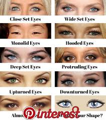 eye shapes each makeup