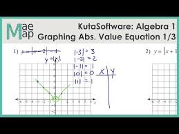 algebra 1 graphing absolute value