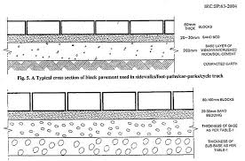 pavers block thickness dimensions