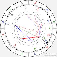 Steve Boyum Birth Chart Horoscope, Date of Birth, Astro