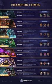 Absolute Beginner's Guide to League of ...