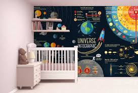 Galaxy Space Universe Infographic Map Kids Room Wallpaper