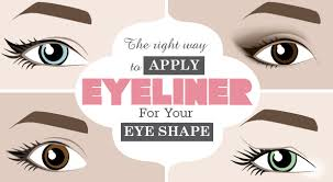 apply eyeliner for your eye shape