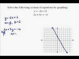 a17 1 solving systems of equations by