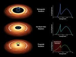 De estrella masiva a Agujero Negro : Blog de Emilio Silvera V.