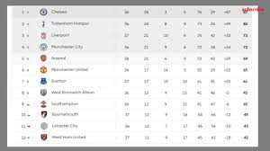 chion league table and fixtures