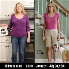 keto after 50 t book