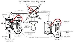 the three way switch