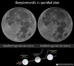 สดร. เผยภาพจันทรุปราคาเงามัว เช้าวันมาฆบูชา 11 กุมภาพันธ์ 2560 - Chiang Mai  News