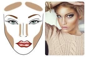 makeup s do i need to contour my face