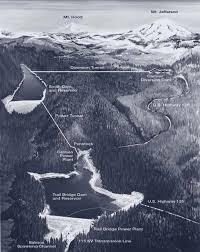 Willamette National Forest - Resource Management