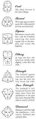 makeup for diffe face shapes saubhaya