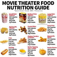 theater food guide cheat day design