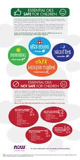 Faqs Regarding Use Of Essential Oils For Children Now Foods