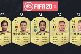 FIFA 20 player ratings: Top 100, best players & release date ...