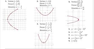 vertex form using properties