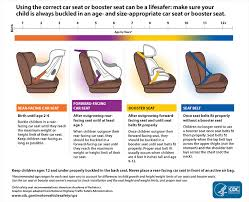 updated car seat laws by state and