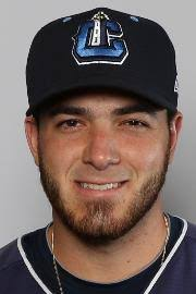 Aaron Civale Stats, Highlights, Bio | Lake County Captains Stats