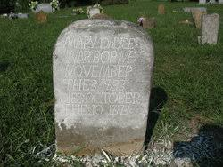 """Mary """"Polly"""" Owens Dause (1833-1873) - Find A Grave Memorial"""