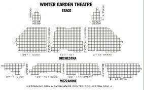 winter garden theatre updated id