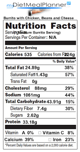 nutrition facts label fast food 5