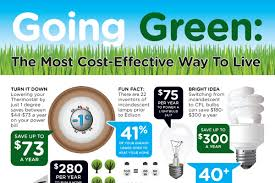 quotes go green save earth image quotes at com