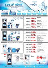 Giá máy lọc nước RO | Máy lọc nước, Nước, Mây