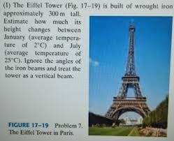 eiffel tower fig 17 19