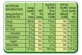 the nutritional information panel nestlé