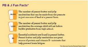 national peanut er and jelly day