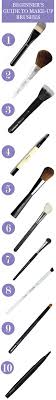 list of all makeup brushes and their