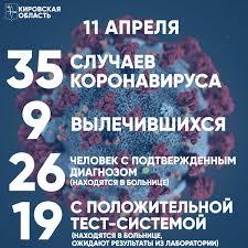 Коронавирус в Кировской области   ВЯТКА ОБЛАСТНАЯ