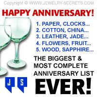 the wedding anniversary gift list
