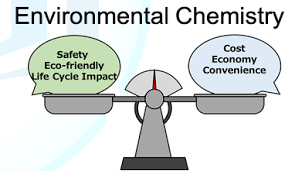 Environment chemistry | Environment science | Edelweiss Chemical ...