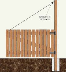How To Make A Wood Gate Gate Posts Woodworking Plans Part 3 Wooden Gate Door Wood Gate Wooden Gates