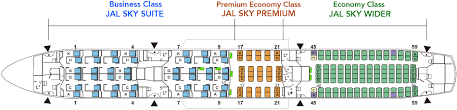 boeing787 9 789 aircrafts and seats