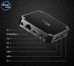 X96 Mini TV Box Amlogic S905W + Android 7.1.2 + Quad-core Cortex-A53 + 4K  VP9 H.265 - FreakTab