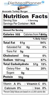 nutrition facts label por chain