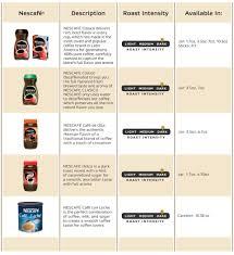 instant coffee 7 oz jar
