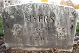 Isaac Myers (1866 - 1915) - Genealogy