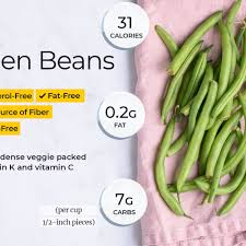 green bean nutrition facts and health