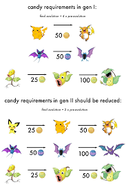 How Niantic Should Roll Out Generation II in Pokémon Go