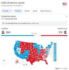 ผลคะแนน เลือกตั้งสหรัฐ 2020 อัพเดทล่าสุด 5 พ.ย. 63 สดแบบ Realtime