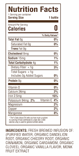 nutrition facts png
