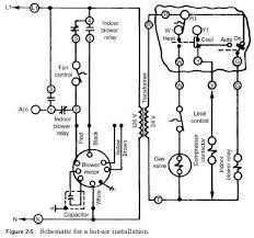 hot air furnace manufacturer diagrams