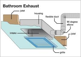 bathroom exhaust fan repair