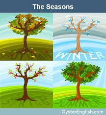 english seasons weather voary