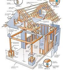 diy 2 story shed plans storage shed