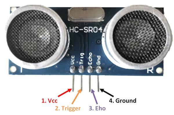 """Image result for ultrasonic sensor hc-sr04 pin discription"""""""