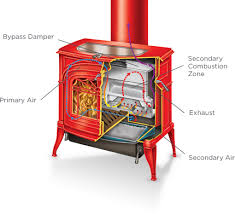 catalytic vs non catalytic wood stoves